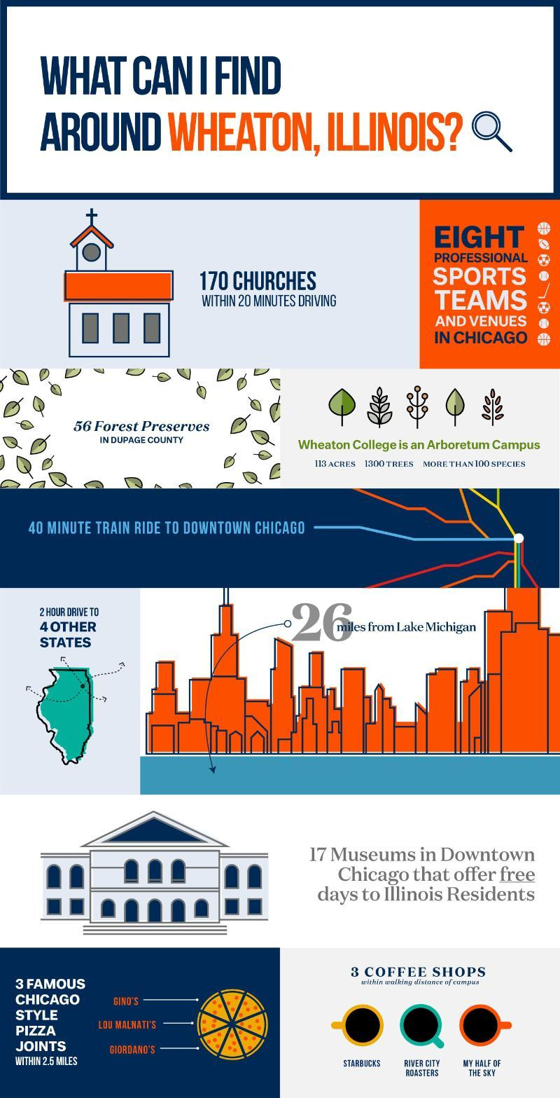 Wheaton IL Area Infographic