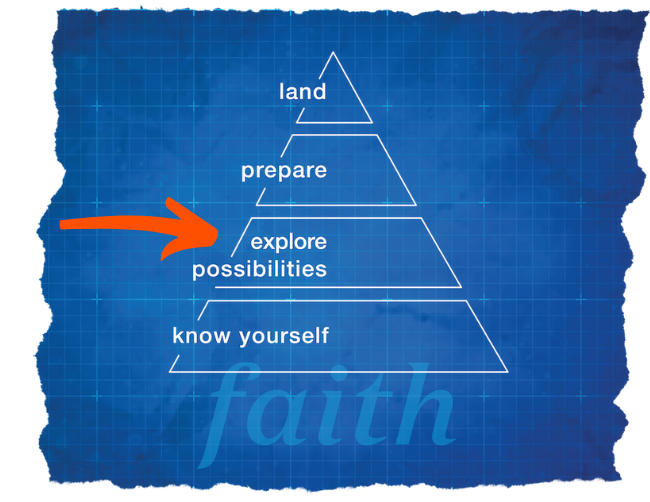 An image of the Blueprint with an arrow pointing to the Explore Possibilities section.
