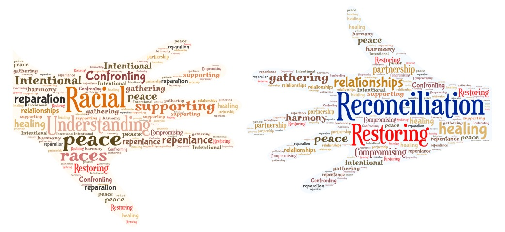 Graphic image of the word cloud created from responses to the question of 'What is racial reconciliation'