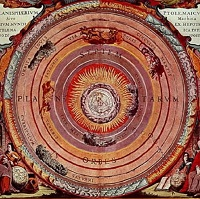 Medieval cosmology image